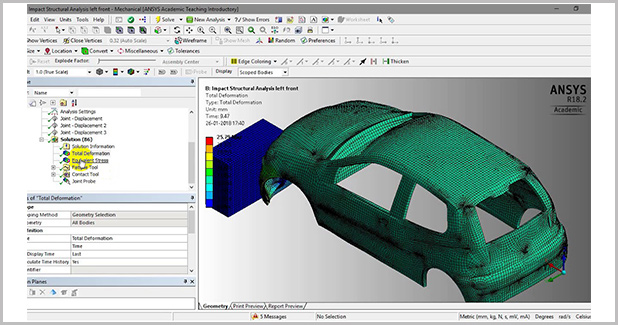 Role of simulation in transforming auto industry