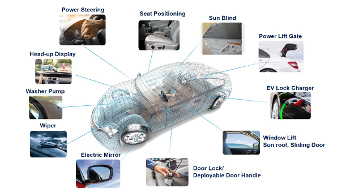 DC motors trends in automotive body electronics