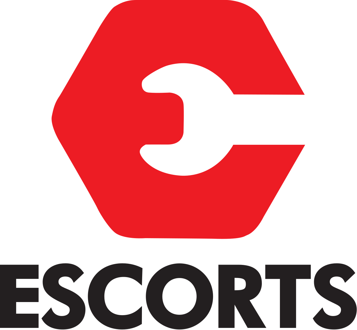 Escorts Q1 profit up by 5.3 per cent to Rs 92.2 crore