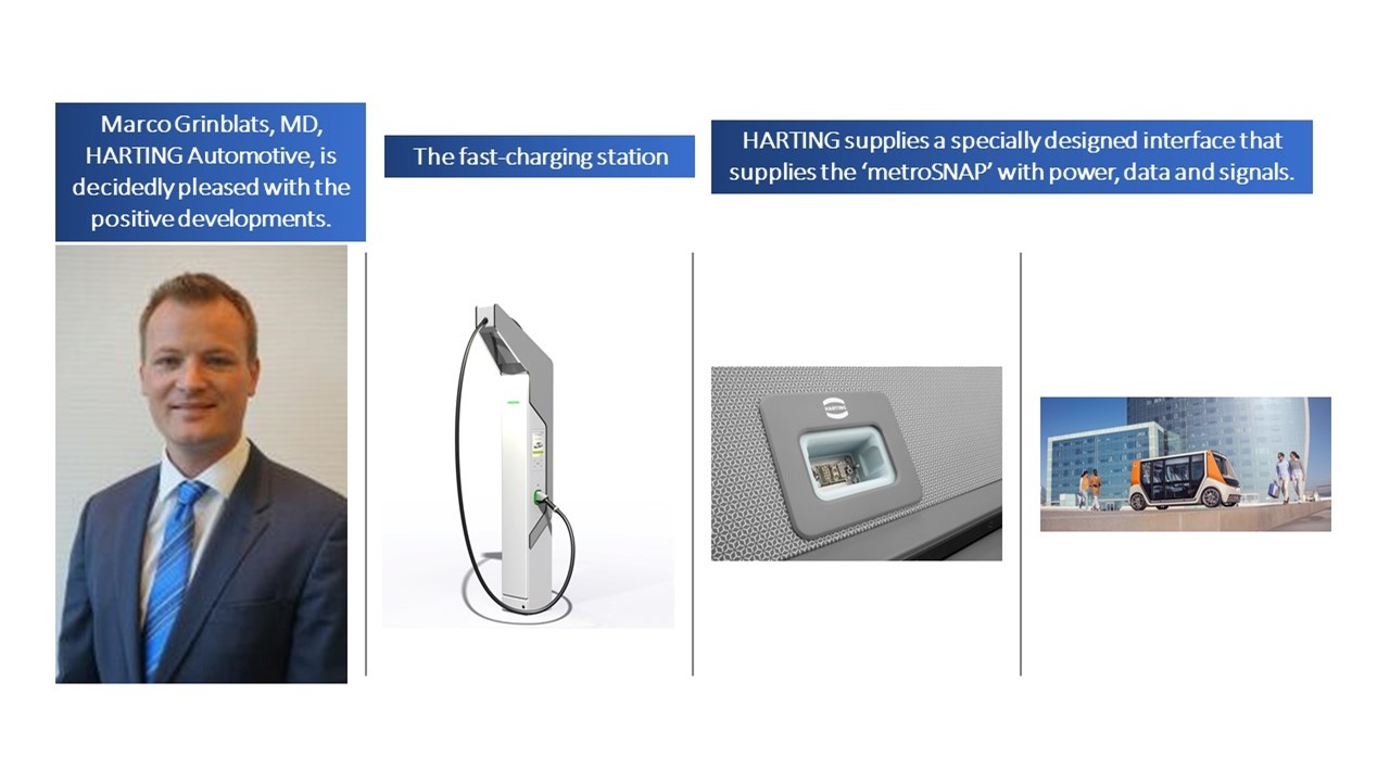 Harting develops solutions & components for EV charging infrastructure