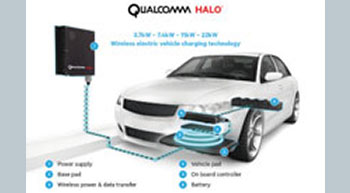 Qualcomm, Ricardo sign agreement
