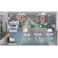 Gas Detection Solution For Underground Car Parks
